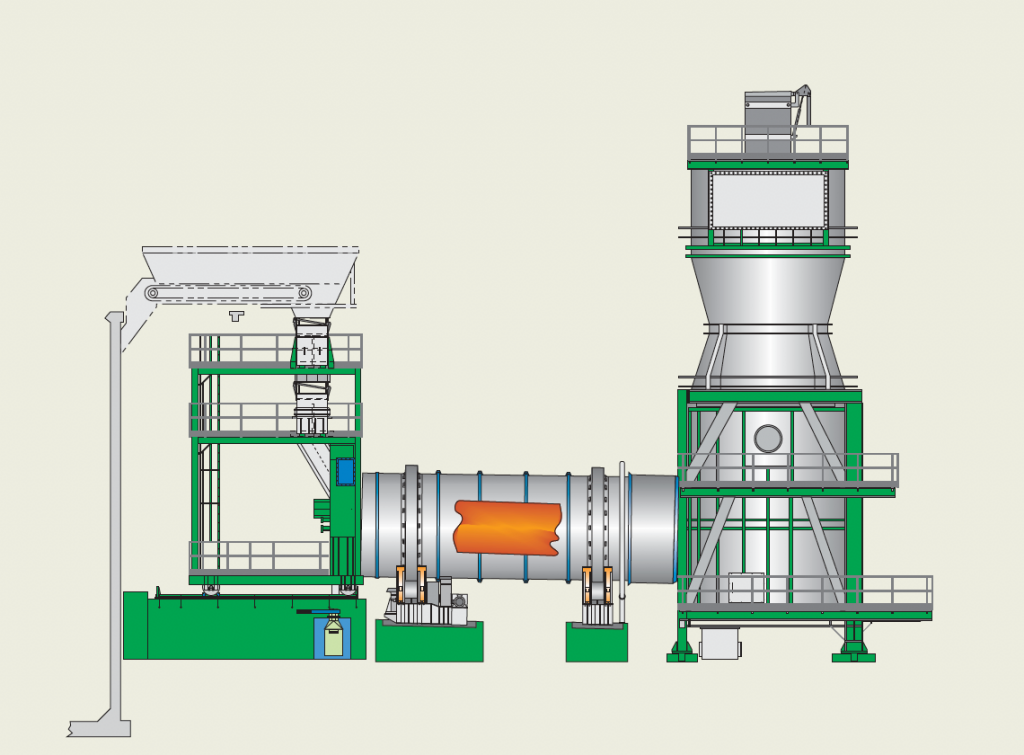 plant of rotary kiln for ceramsite