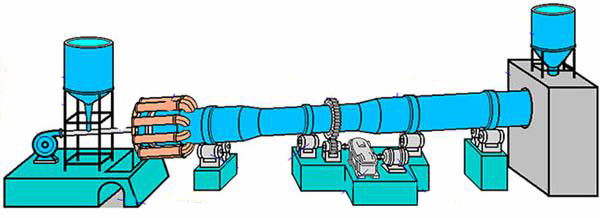 Rotary-Furnace-structure-2-1