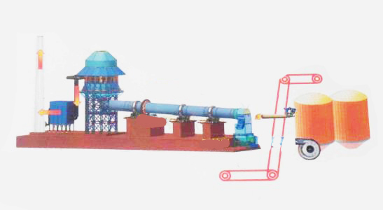 Rotary-Furnace-structure-3-2