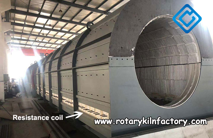 Resistance coil of electric heating rotary kiln