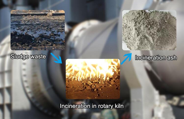 Sludge incineration in rotary kiln